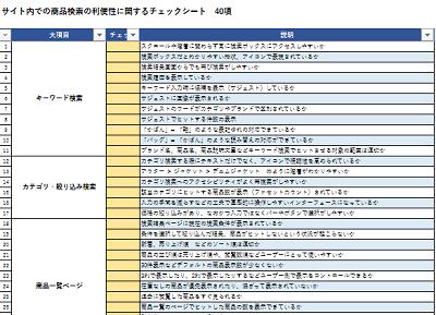 サイト内での商品検索の利便性に関するチェックシート